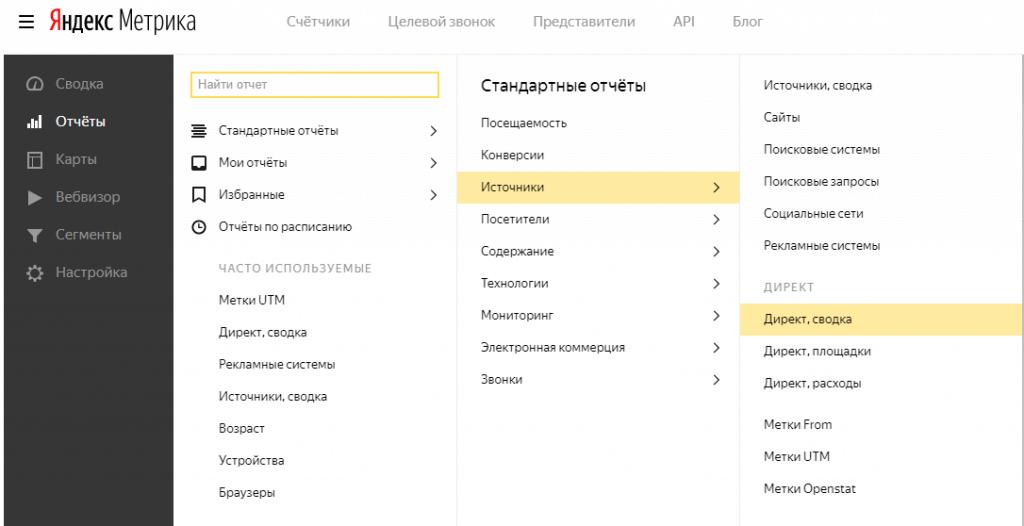 Конверсия в Яндекс Директ и РСЯ: суть, цена, настройка, отслеживание